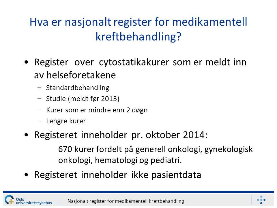 Hva er nasjonalt register for medikamentell kreftbehandling