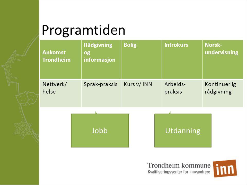 Programtiden Jobb Utdanning Ankomst Trondheim