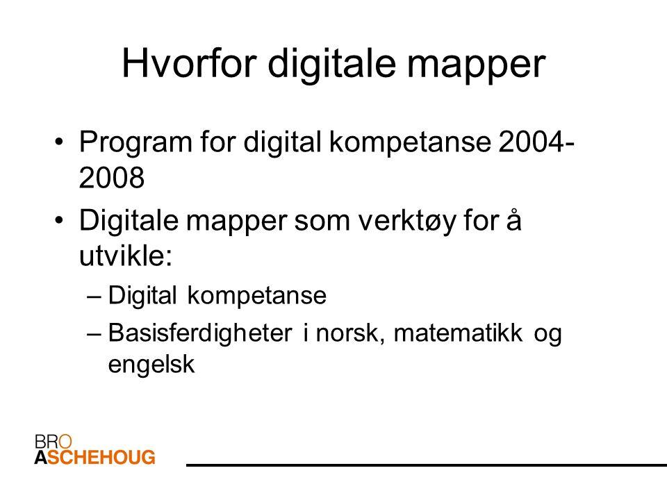 Hvorfor digitale mapper