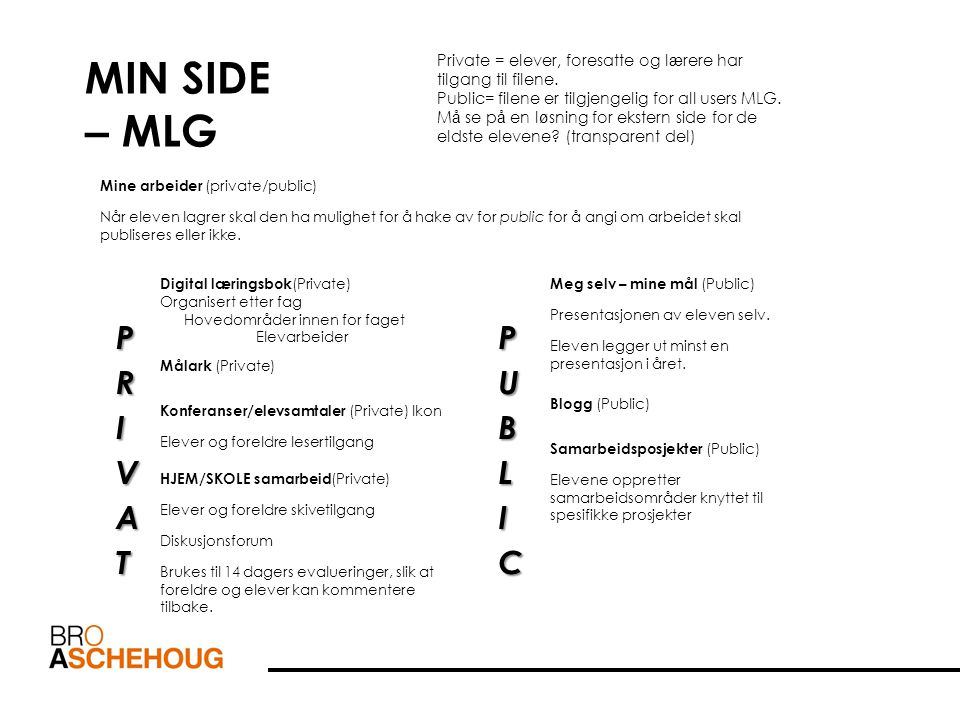 MIN SIDE – MLG PRIVAT PUBLIC