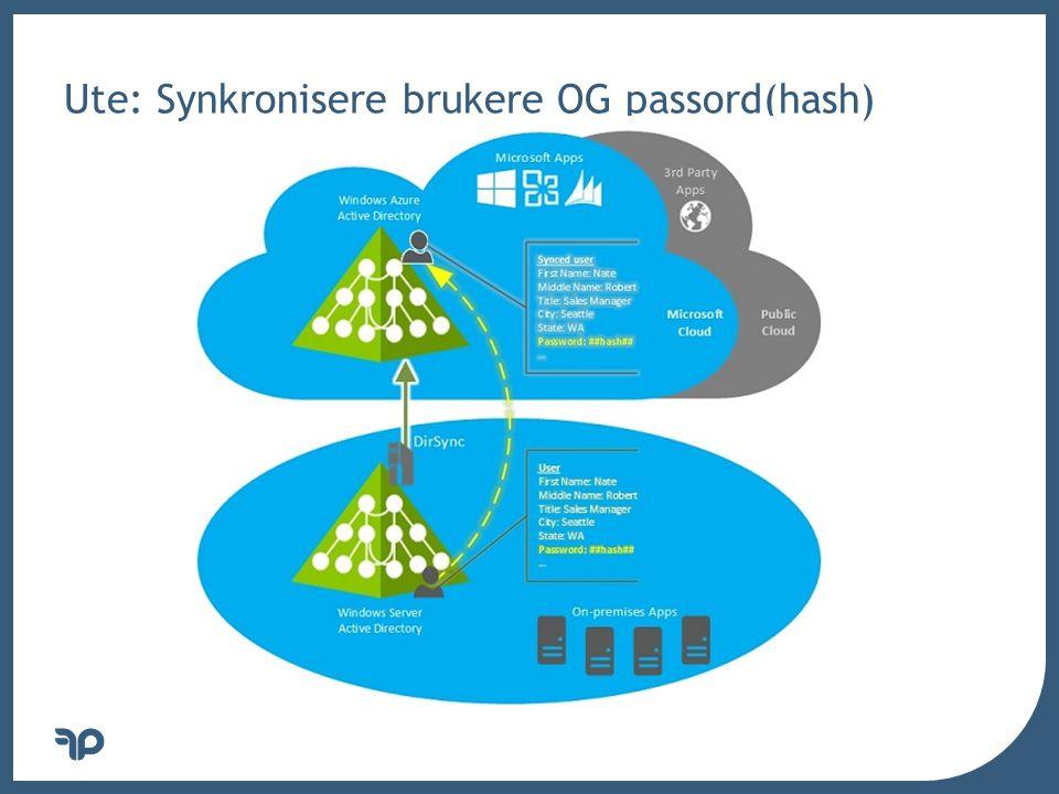 Ute: Synkronisere brukere OG passord(hash)