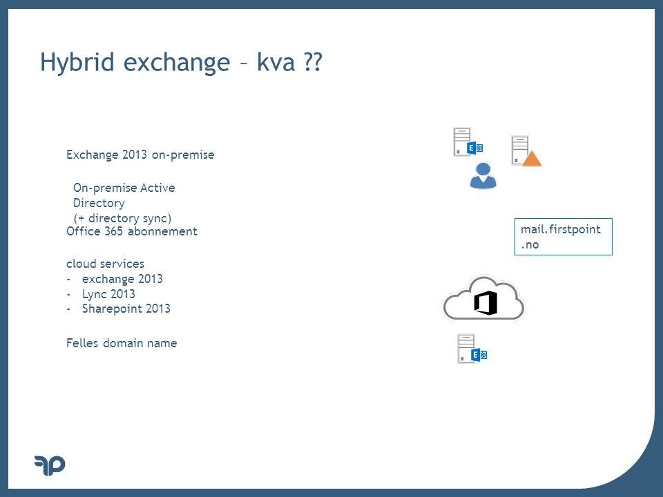 Hybrid exchange – kva Exchange 2013 on-premise