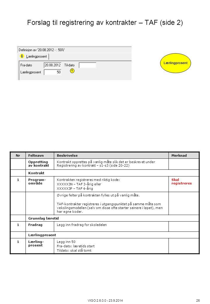 Forslag til registrering av kontrakter – TAF (side 2)