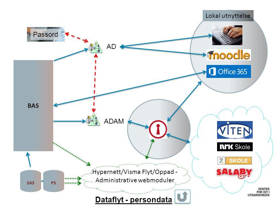 Hypernett/Visma Flyt/Oppad - Administrative webmoduler