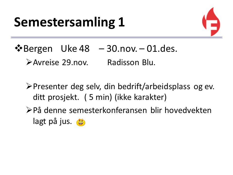 Semestersamling 1 Bergen Uke 48 – 30.nov. – 01.des.