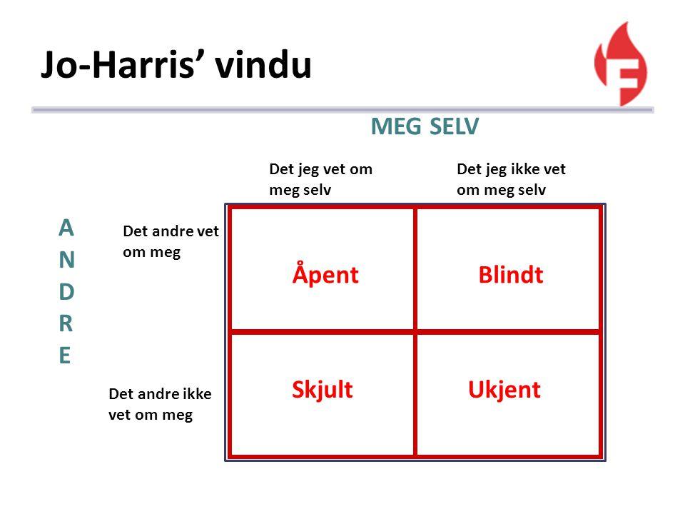 Jo-Harris' vindu MEG SELV A N D R E Åpent Blindt Skjult Ukjent
