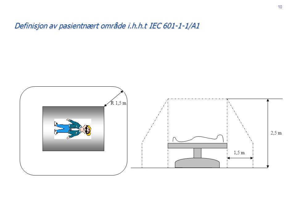 Definisjon av pasientnært område i.h.h.t IEC 601-1-1/A1