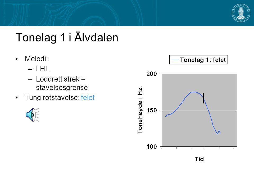 Tonelag 1 i Älvdalen Melodi: LHL Loddrett strek = stavelsesgrense