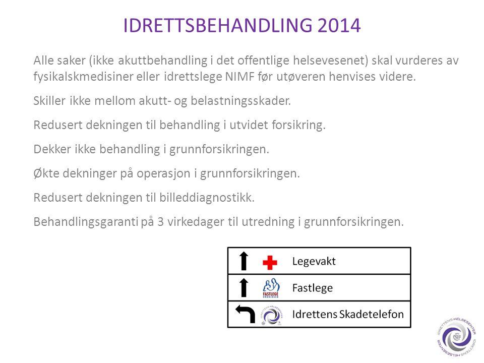 IDRETTSBEHANDLING 2014