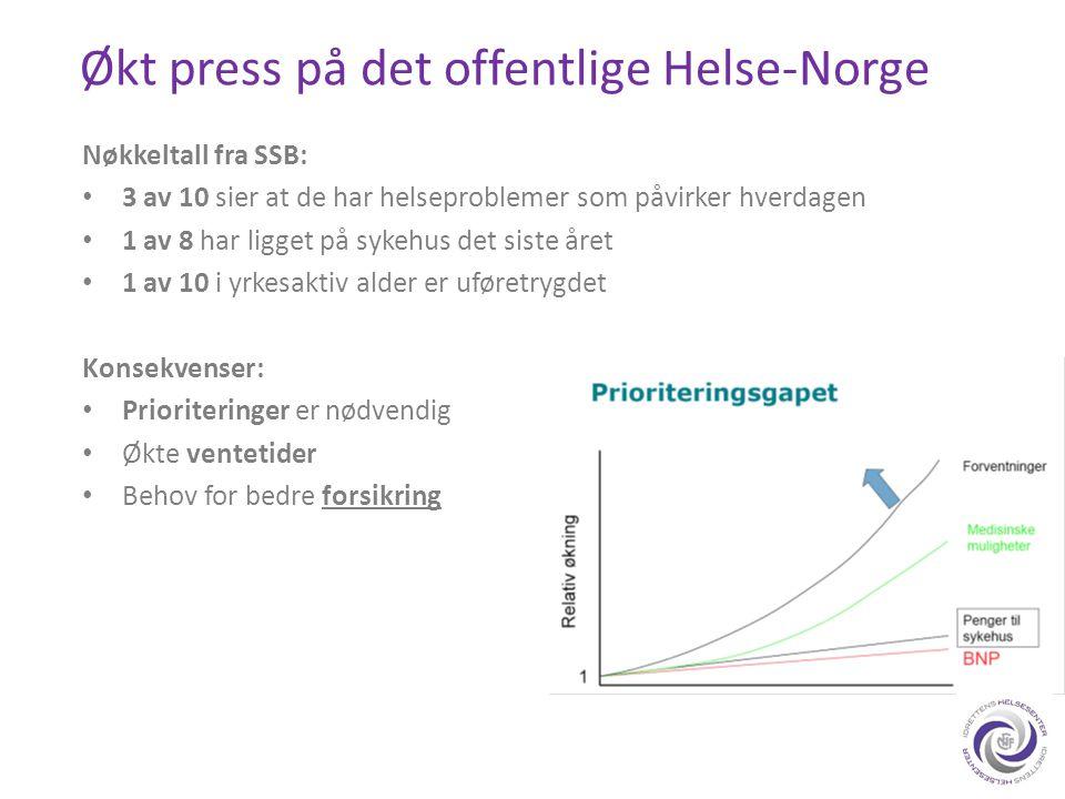 Økt press på det offentlige Helse-Norge