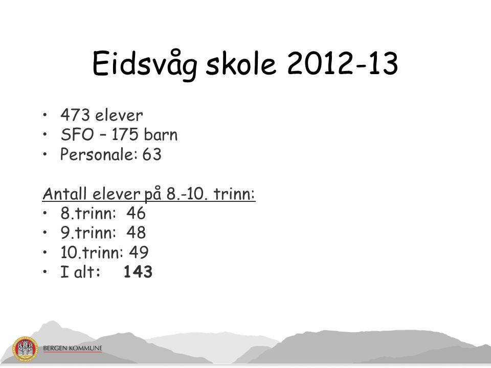 Eidsvåg skole 2012-13 473 elever SFO – 175 barn Personale: 63