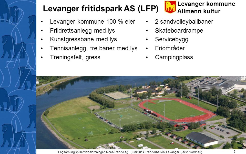 Levanger fritidspark AS (LFP)