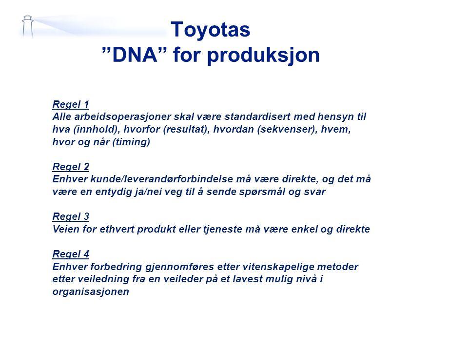 Toyotas DNA for produksjon