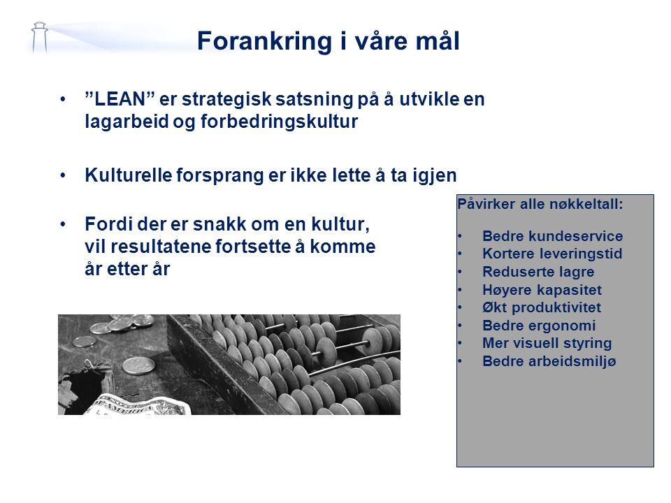 Forankring i våre mål LEAN er strategisk satsning på å utvikle en lagarbeid og forbedringskultur.