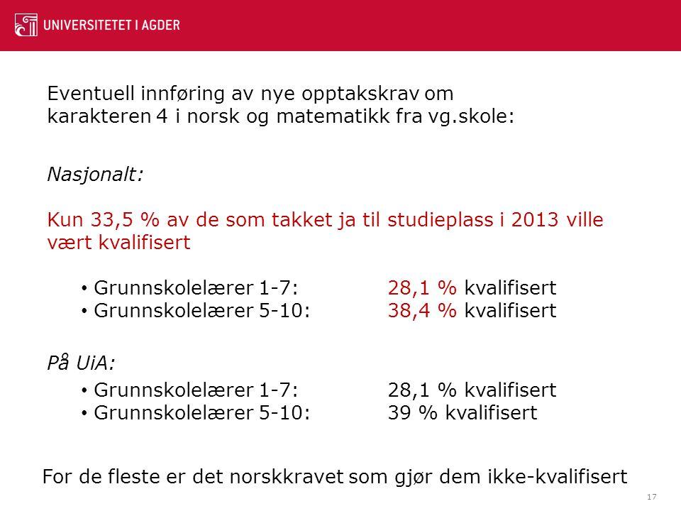 Eventuell innføring av nye opptakskrav om karakteren 4 i norsk og matematikk fra vg.skole: