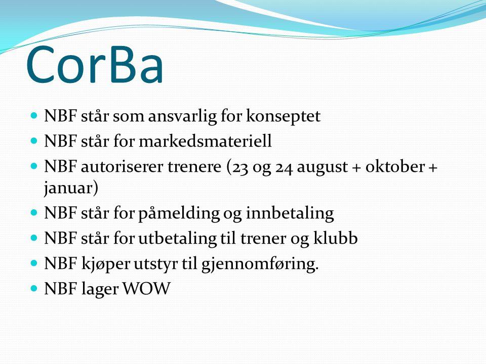CorBa NBF står som ansvarlig for konseptet