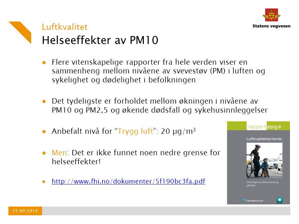 Helseeffekter av PM10 Luftkvalitet