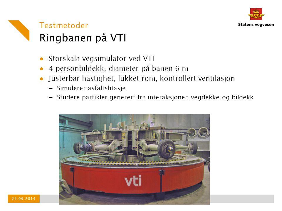 Ringbanen på VTI Testmetoder Storskala vegsimulator ved VTI