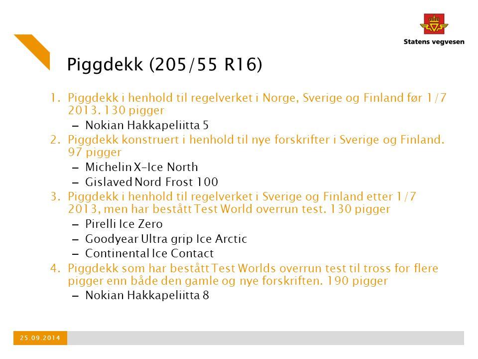 Piggdekk (205/55 R16) Piggdekk i henhold til regelverket i Norge, Sverige og Finland før 1/7 2013. 130 pigger.