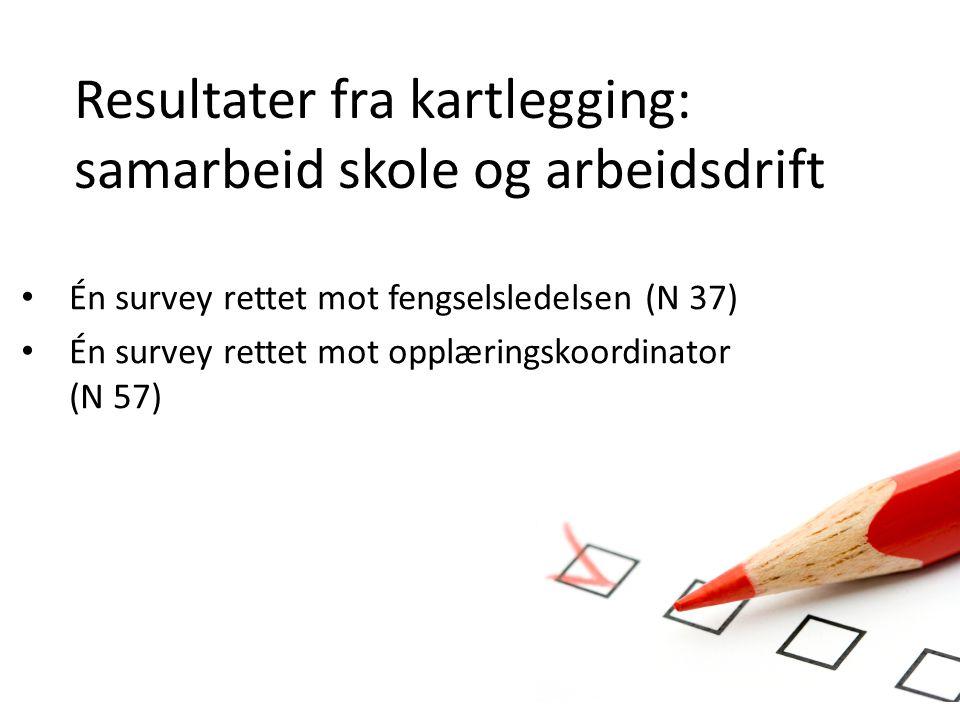 Resultater fra kartlegging: samarbeid skole og arbeidsdrift