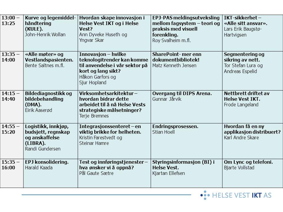13:00 –13:25 Kurve og legemiddel-håndtering. (KULE). John-Henrik Wollan. Hvordan skape innovasjon i Helse Vest IKT og i Helse Vest