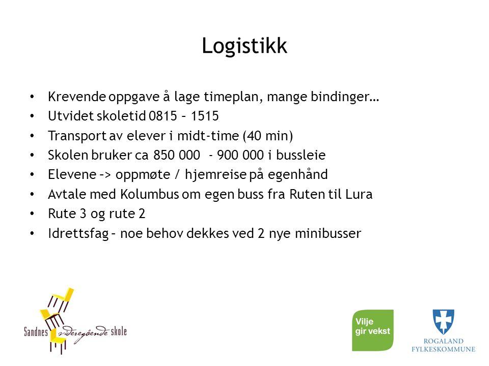 Logistikk Krevende oppgave å lage timeplan, mange bindinger…