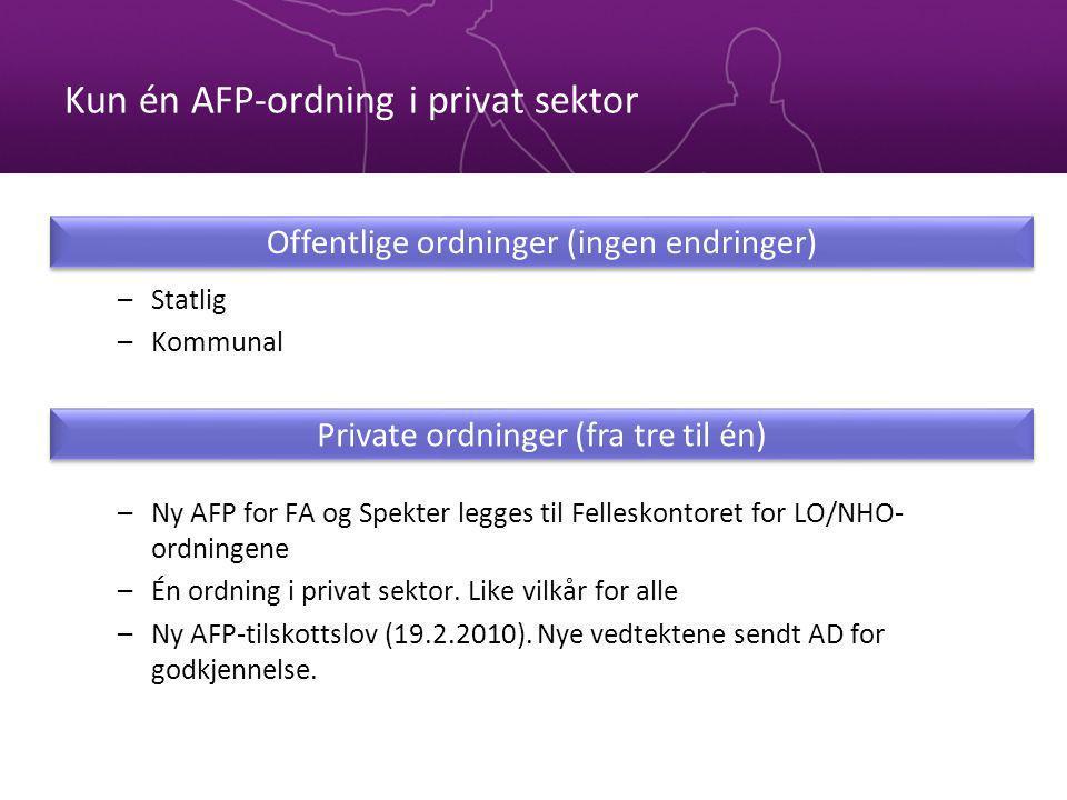 Kun én AFP-ordning i privat sektor
