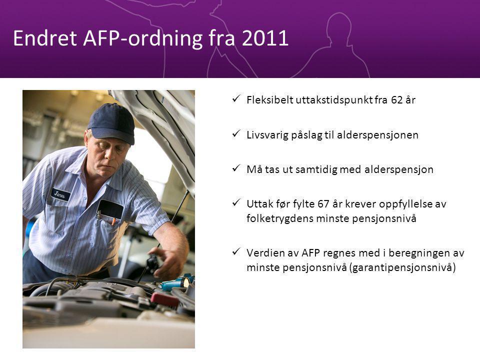 Endret AFP-ordning fra 2011