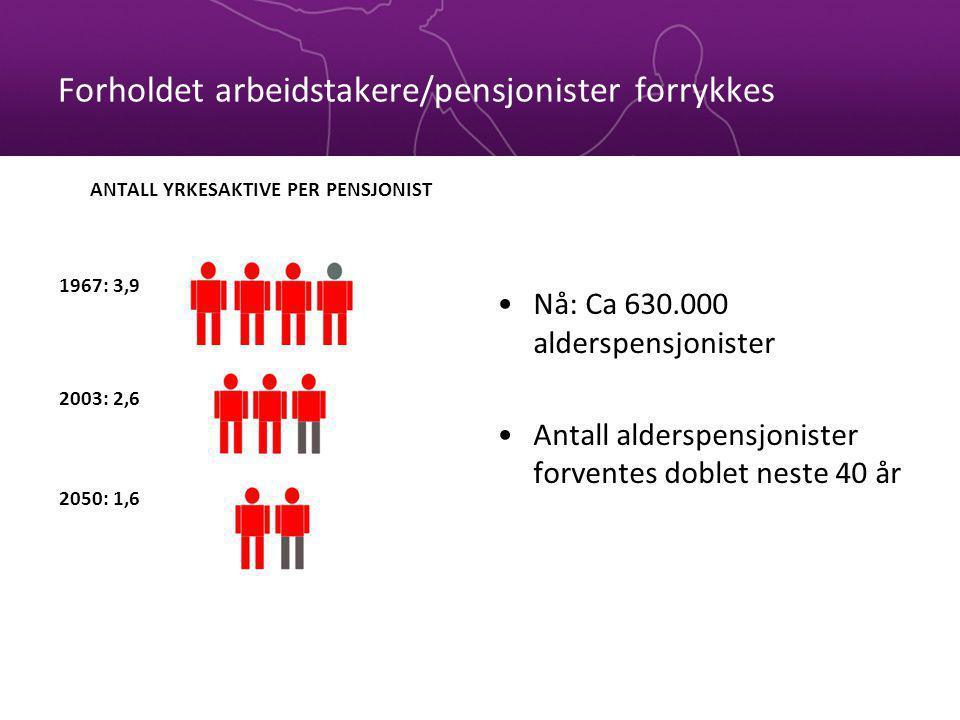 Forholdet arbeidstakere/pensjonister forrykkes
