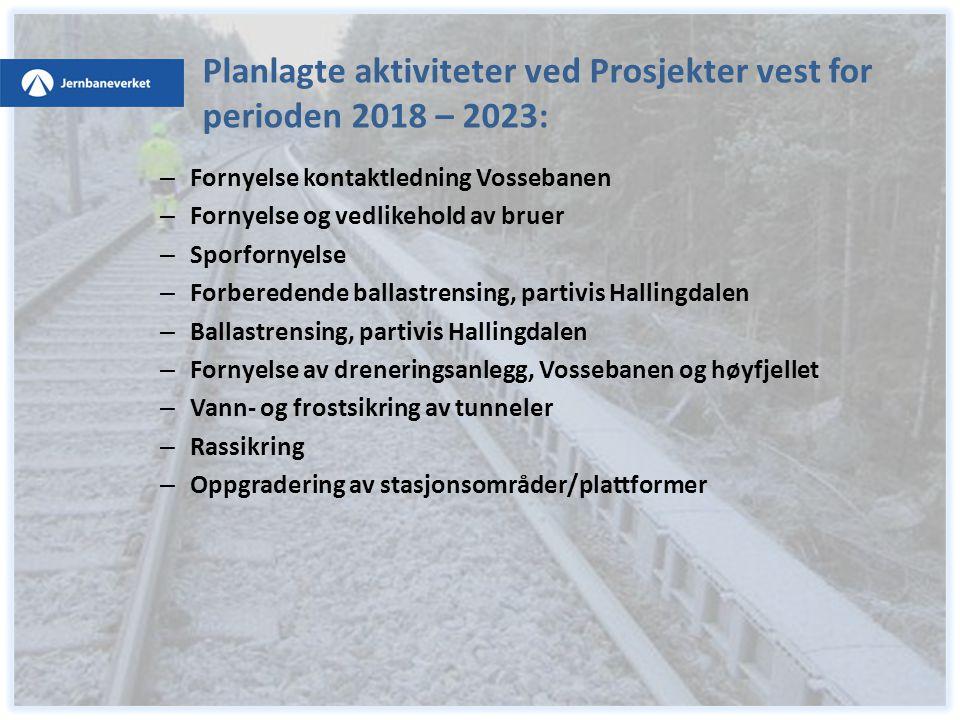 Planlagte aktiviteter ved Prosjekter vest for perioden 2018 – 2023: