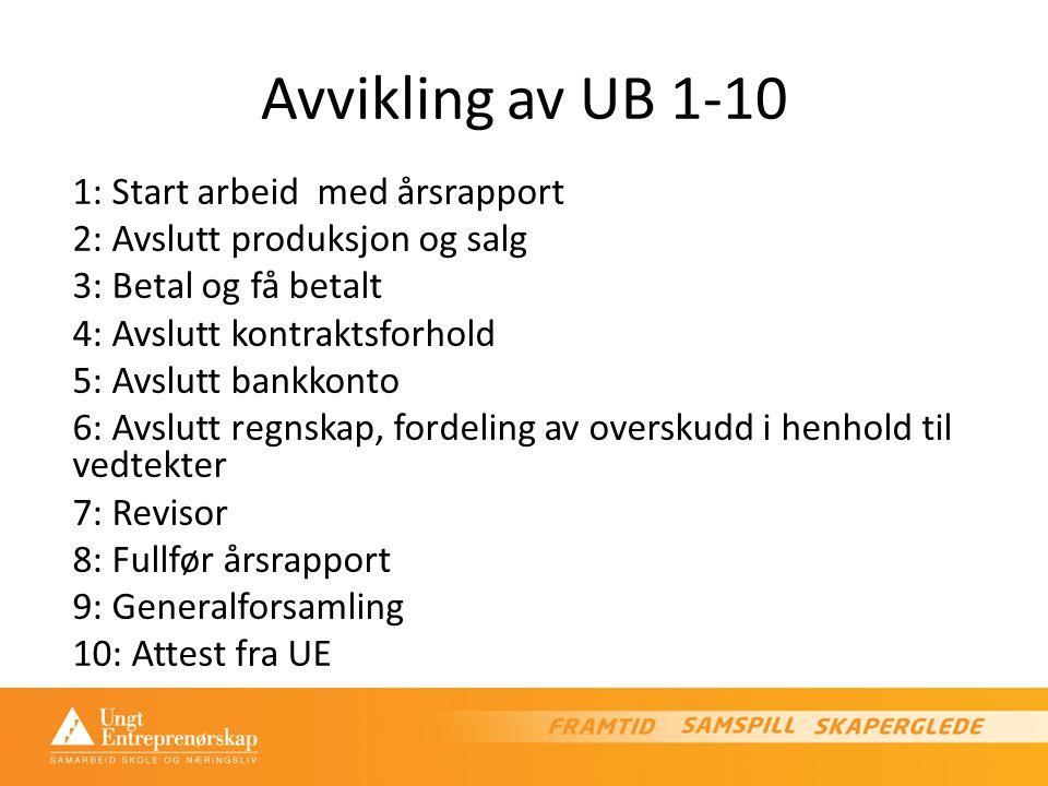 Avvikling av UB 1-10