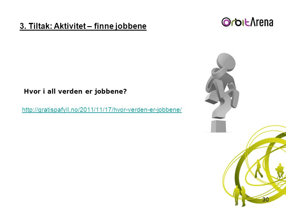 3. Tiltak: Aktivitet – finne jobbene