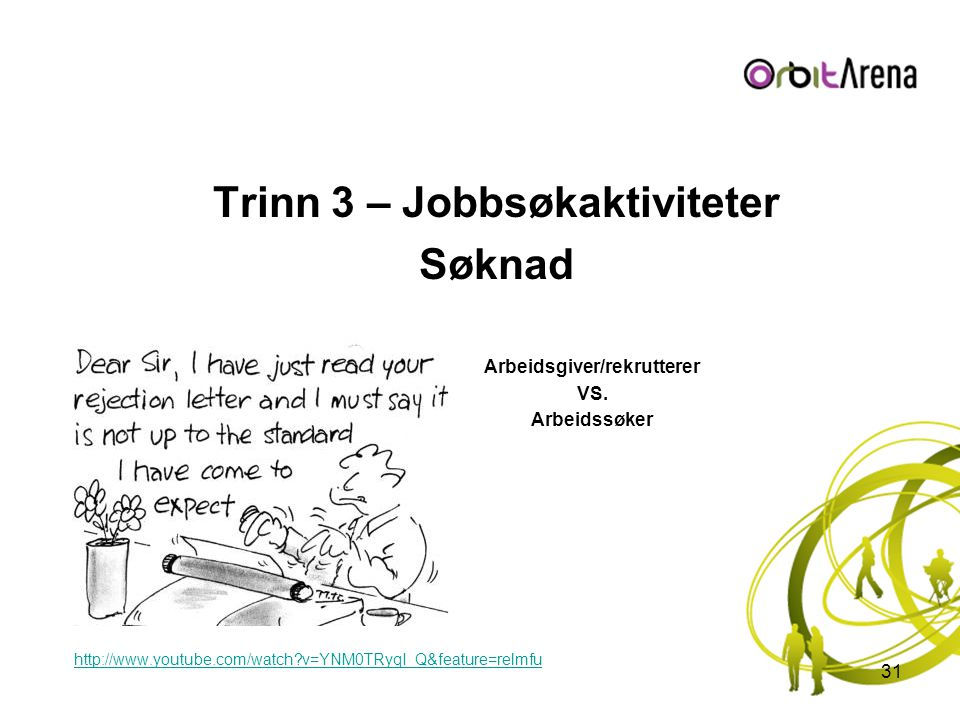 Trinn 3 – Jobbsøkaktiviteter Arbeidsgiver/rekrutterer