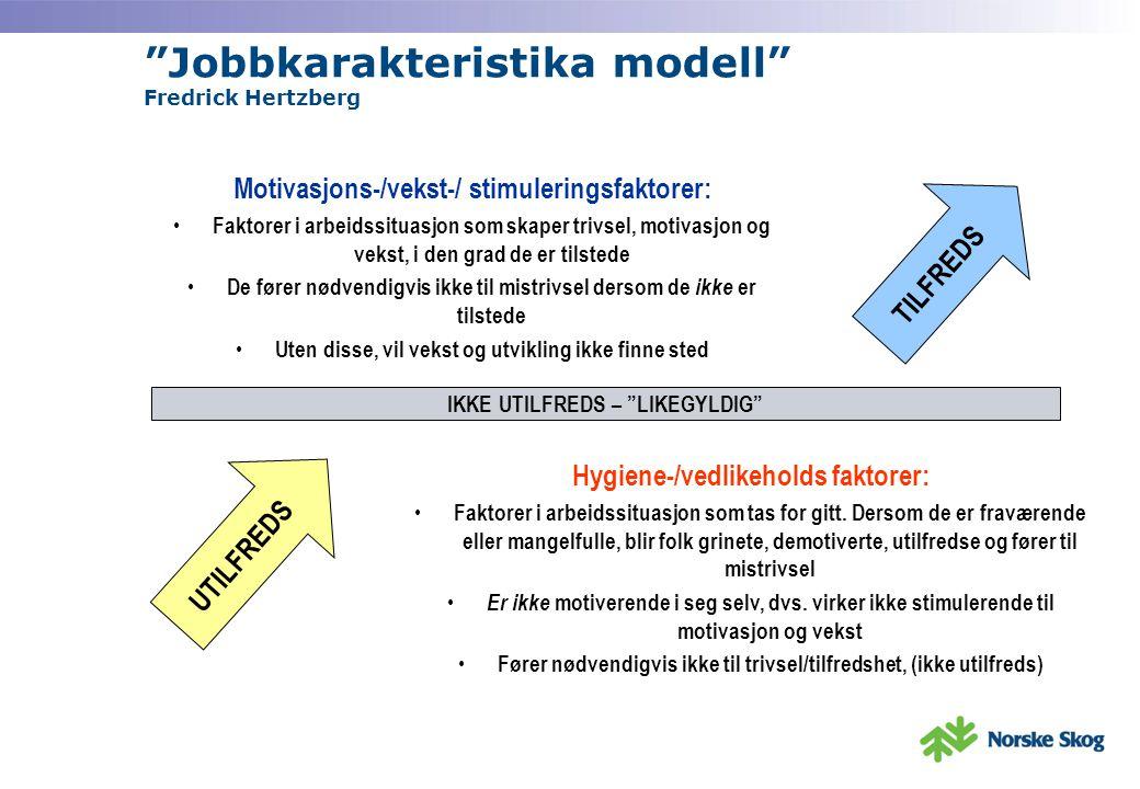 Jobbkarakteristika modell Fredrick Hertzberg