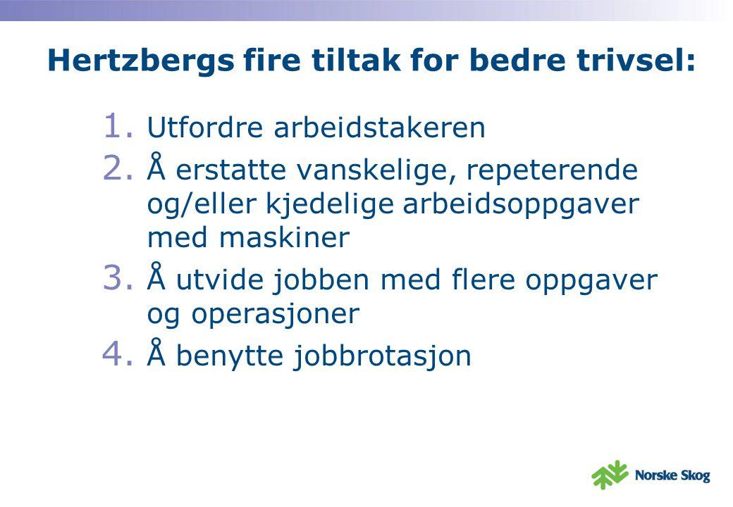 Hertzbergs fire tiltak for bedre trivsel: