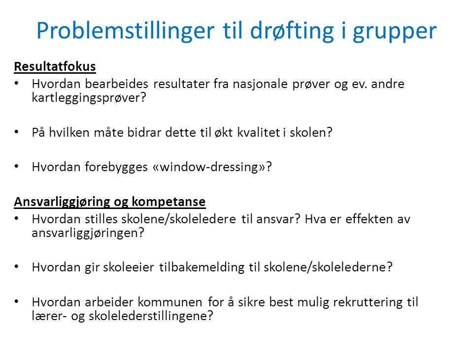 Problemstillinger til drøfting i grupper