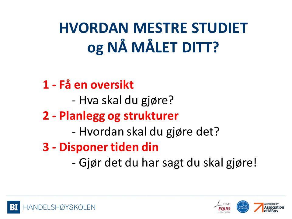 HVORDAN MESTRE STUDIET og NÅ MÅLET DITT
