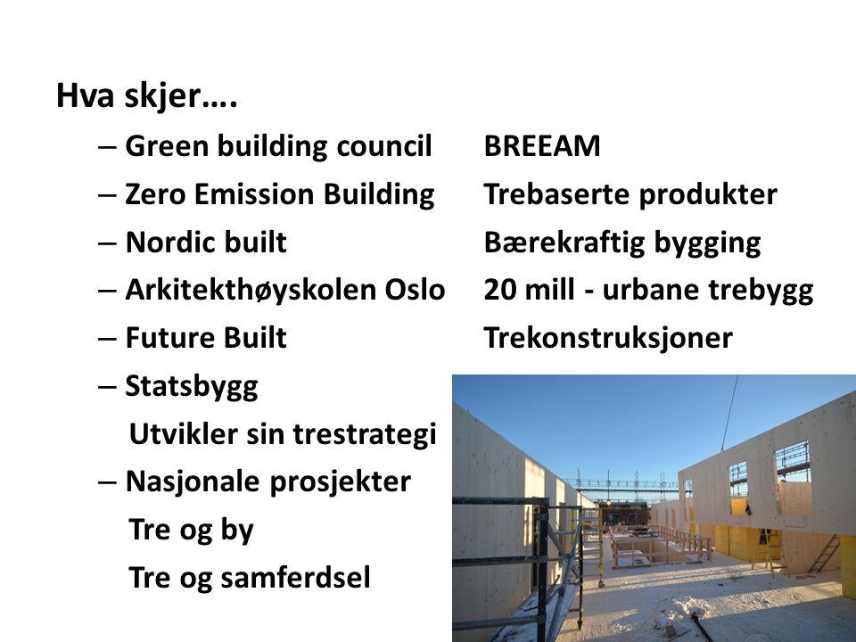 Hva skjer…. Green building council BREEAM