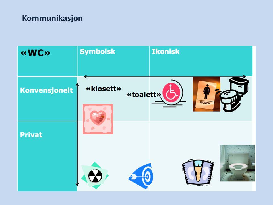 Kommunikasjon