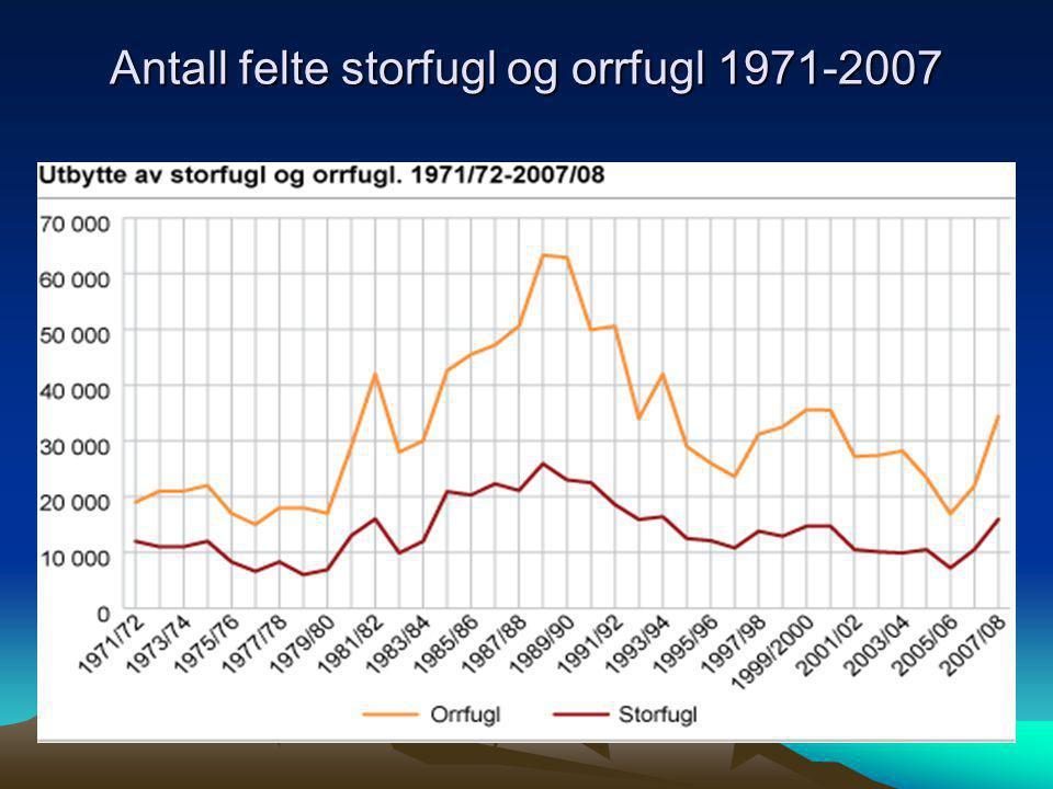 Antall felte storfugl og orrfugl 1971-2007