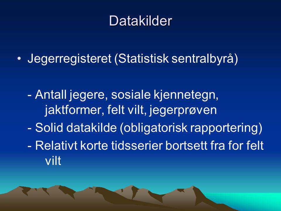 Datakilder Jegerregisteret (Statistisk sentralbyrå)