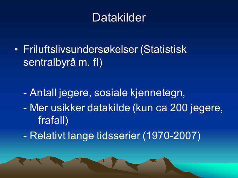 Datakilder Friluftslivsundersøkelser (Statistisk sentralbyrå m. fl)