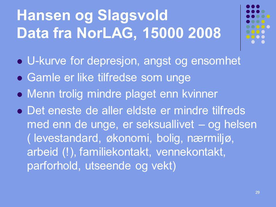 Hansen og Slagsvold Data fra NorLAG, 15000 2008