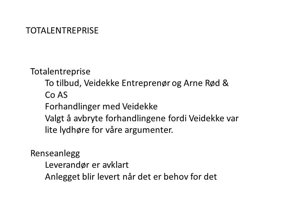 TOTALENTREPRISE Totalentreprise. To tilbud, Veidekke Entreprenør og Arne Rød & Co AS. Forhandlinger med Veidekke.