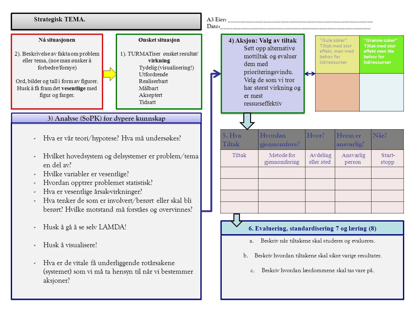3) Analyse (SoPK) for dypere kunnskap