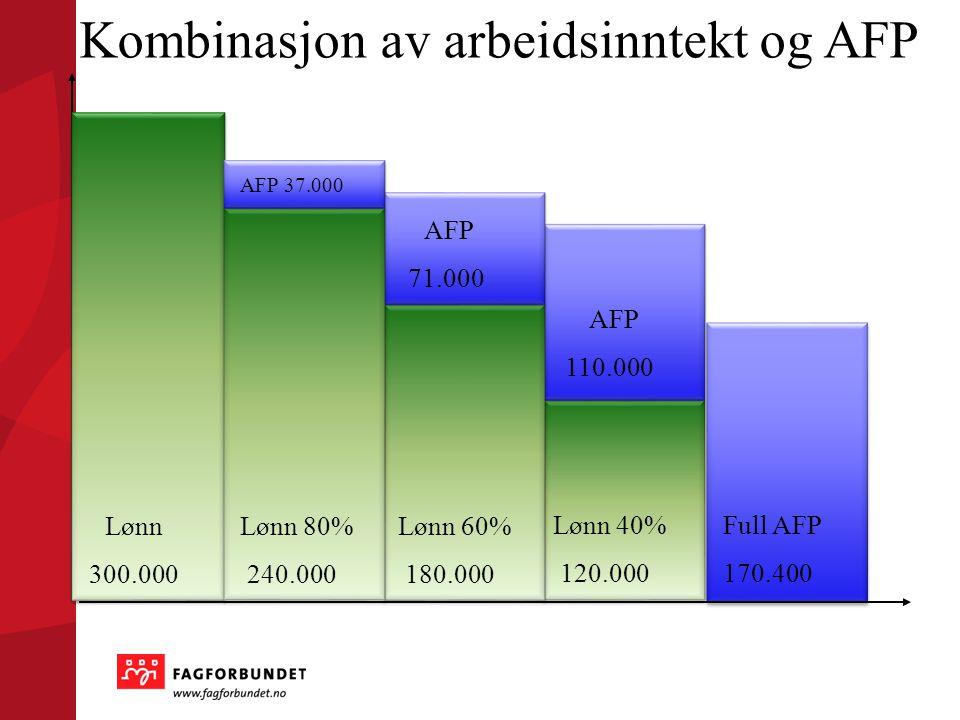Kombinasjon av arbeidsinntekt og AFP