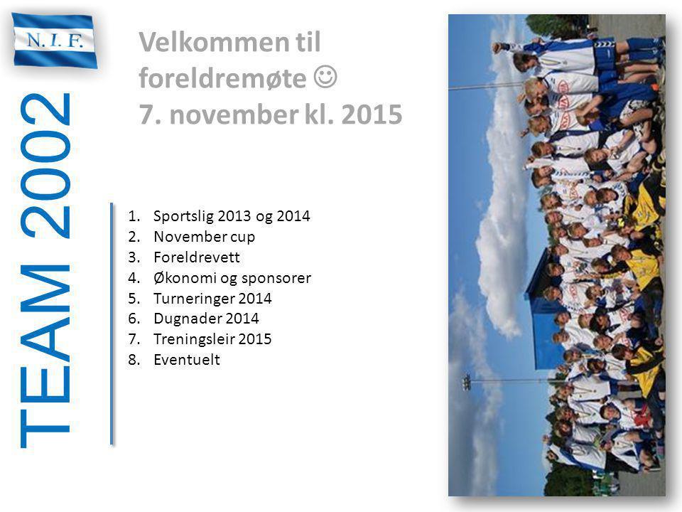 TEAM 2002 Velkommen til foreldremøte  7. november kl. 2015