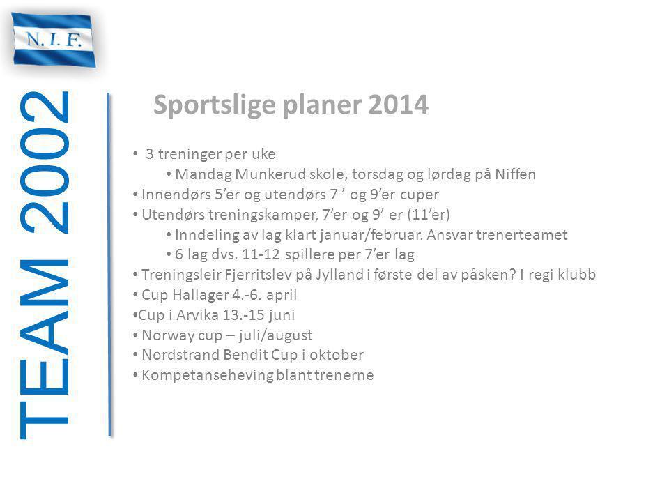 TEAM 2002 Sportslige planer 2014 3 treninger per uke