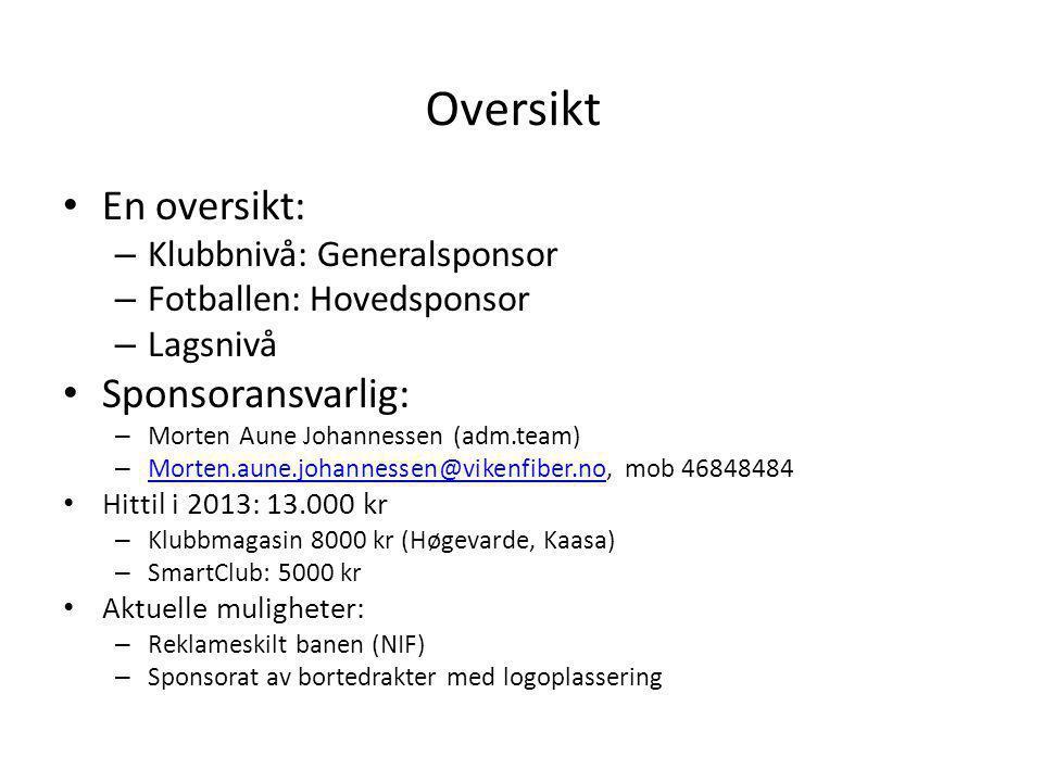 Oversikt En oversikt: Sponsoransvarlig: Klubbnivå: Generalsponsor