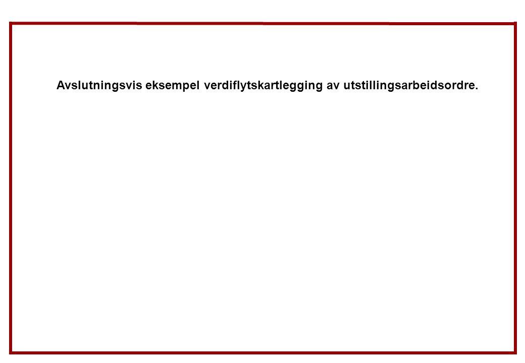 Avslutningsvis eksempel verdiflytskartlegging av utstillingsarbeidsordre.